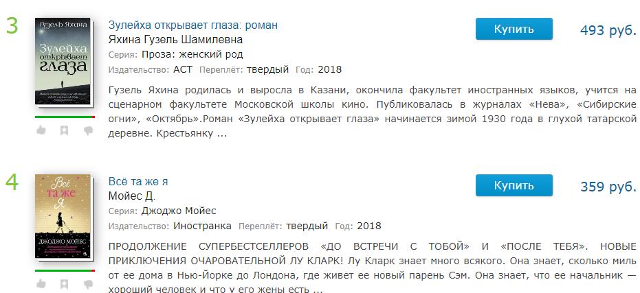 ТОП-10 предложений Буквоеда на Черную Пятницу 2018